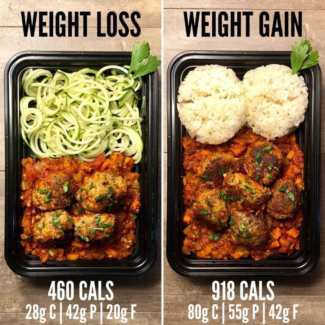 10 Best Gain weight ! images in 10 | Food, Healthy, Food recipes - Food Recipes To Gain Weight