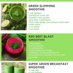 10 Nutribullet Weight Loss Recipes – Smoothie Recipes For Weight Loss And Energy