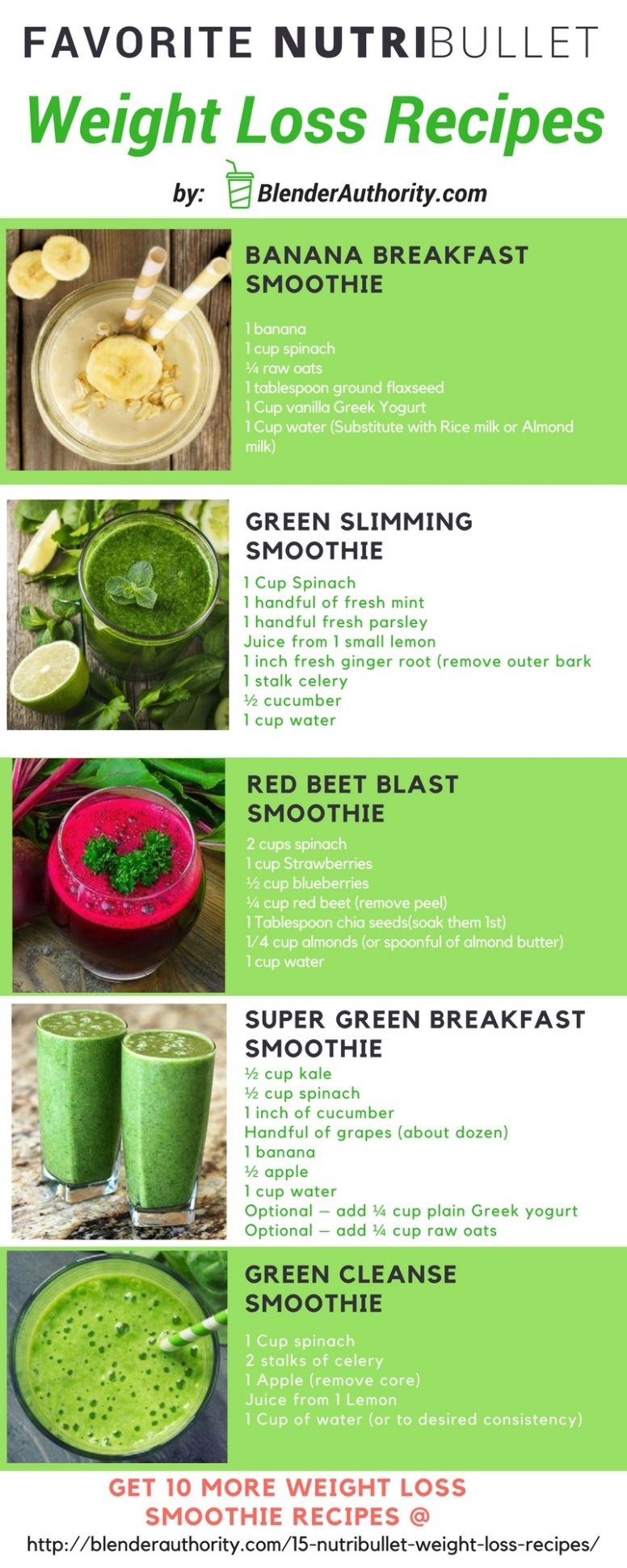 10 Nutribullet Weight Loss Recipes - Smoothie Recipes For Weight Loss And Energy