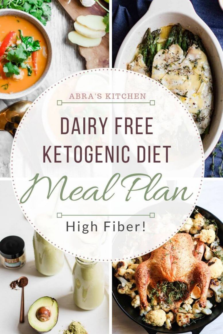 11 Day Ketogenic Meal Plan (Dairy Free, Mostly Plants, High Fiber ..