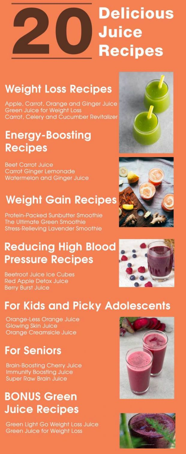 11 Delicious and Healthy Juicing Recipes to Try Today - VeggieShake - Juice Recipes For Weight Loss And Energy