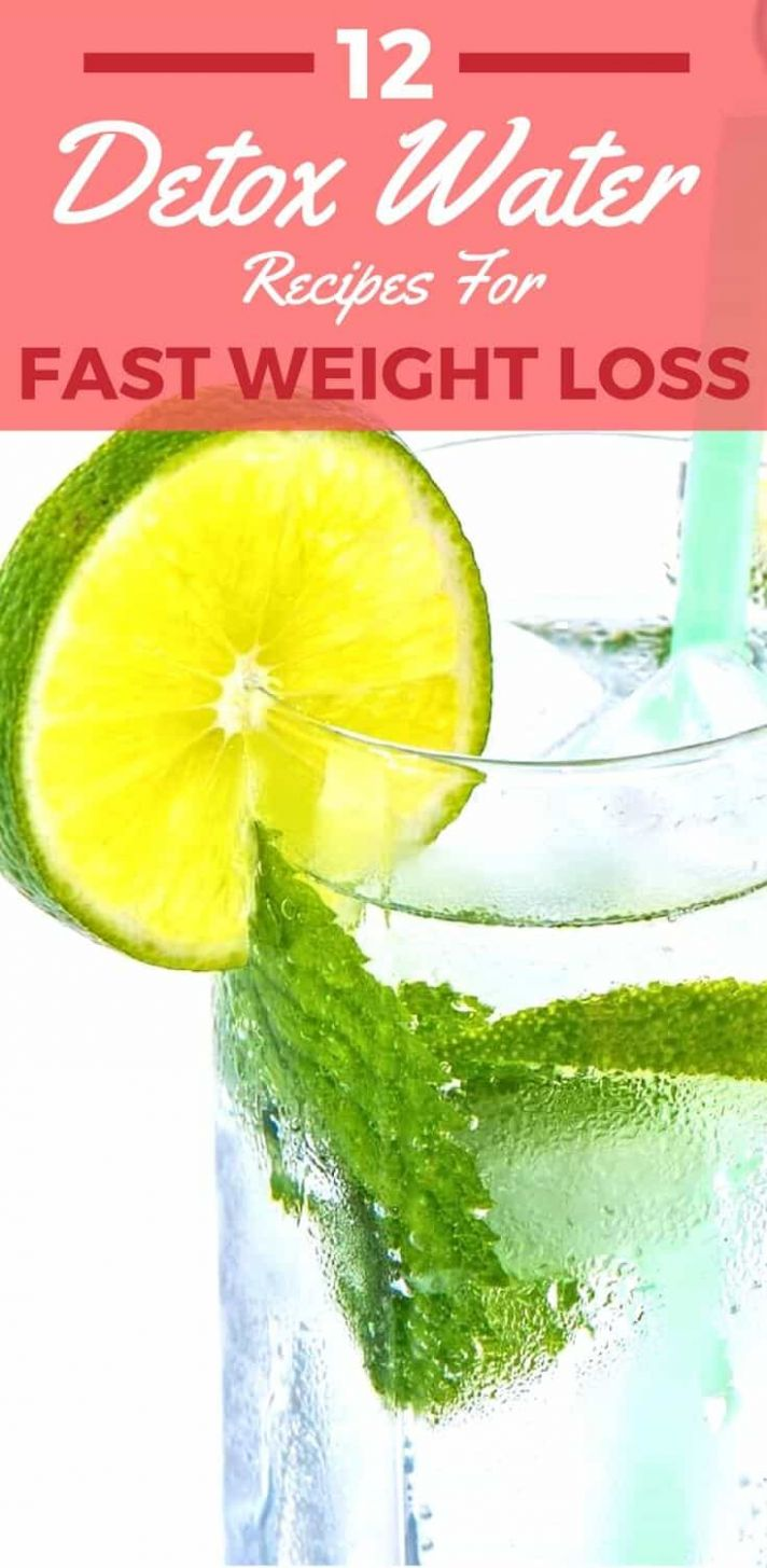 11 Detox Water Recipes for Weight Loss - Spices & Greens - Recipes For Detox Weight Loss Water