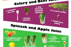 11 Simple Juicing Recipes for Weight Loss (Infographic)