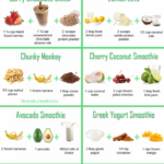 11+ Weight Loss Smoothies To Make You Slim Down In A Flash – The ..