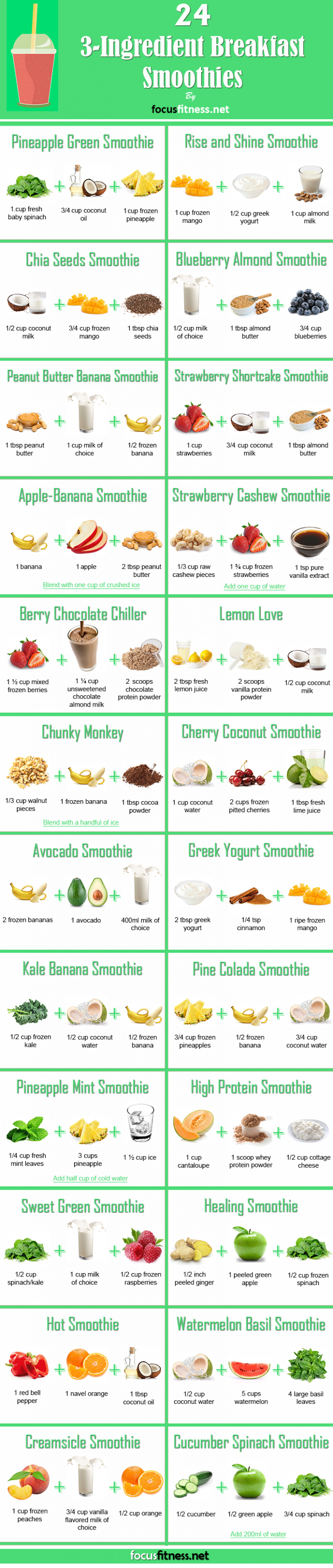 11+ Weight Loss Smoothies To Make You Slim Down In A Flash - The ..