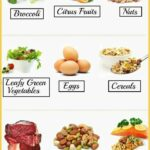 12 Best Iron Rich Foods For Your Kids | Foods With Iron, Iron Rich ..