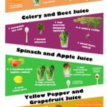 12 Best Juice Diet Recipes For Weight Loss | Visual