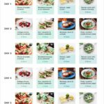 12 Day Healthy Meal Planner With Grocery List And Recipes In 12 ..