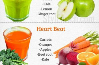 12 Fresh Fruit Juices for Weight Gain | Healthy Recipes For