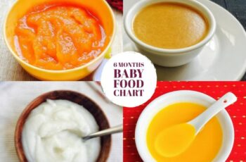12 Months Baby Food Chart with Indian Baby Food Recipes