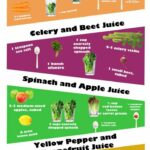 12 Simple Juicing Recipes For Weight Loss (Infographic) – Juice Recipes For Weight Loss Fasting