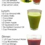 8 Day Detox – Breakfast Lunch Dinner Smoothie Healthy Fitness Ab ..
