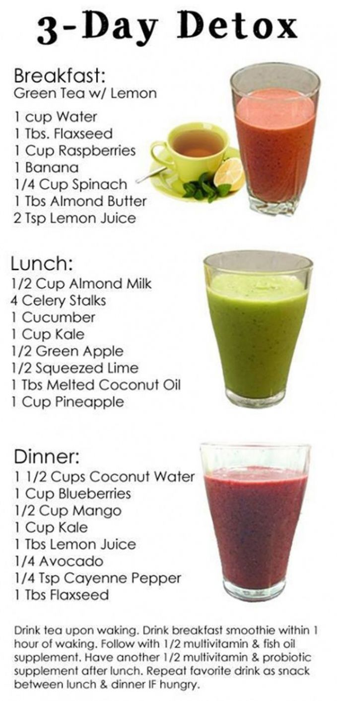 8-Day Detox - Breakfast Lunch Dinner Smoothie Healthy Fitness Ab ..