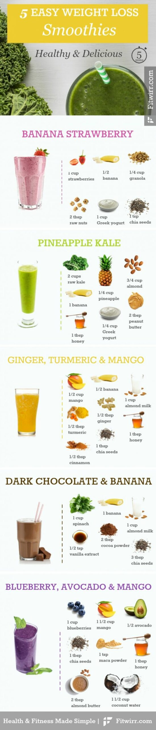 9 Best Smoothie Recipes for Weight Loss - Fitwirr - Smoothie Recipes For Weight Loss Meal Replacement