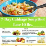 9 Day Diet Weight Loss Soup (Wonder Soup) – Cabbage Recipes Weight Loss Soup