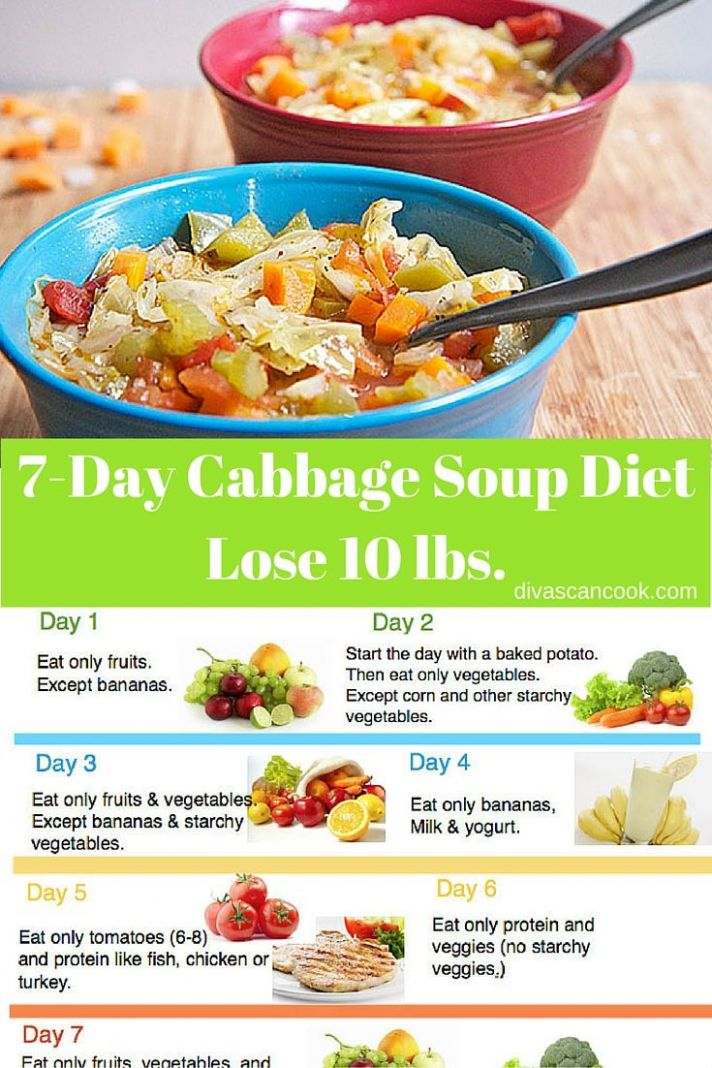 9-Day Diet Weight Loss Soup (Wonder Soup) - Cabbage Recipes Weight Loss Soup
