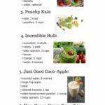9 Green Smoothies That Taste Like Heaven – Every Home Remedy ..