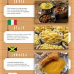 9 Quick And Simple Lunch Ideas From Around The World | HuffPost Life – Simple Recipes Around The World