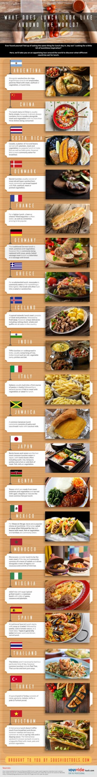 9 Quick And Simple Lunch Ideas From Around The World | HuffPost Life - Simple Recipes Around The World