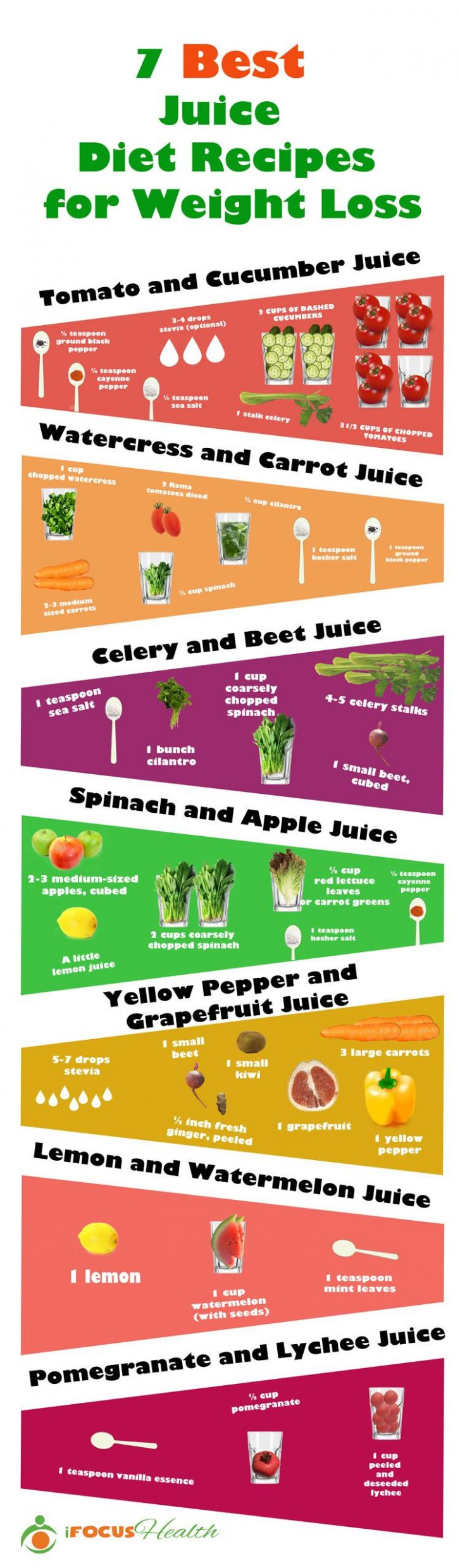 9 Simple Juicing Recipes for Weight Loss (Infographic)