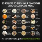 9 Ways To Make Homemade Meal Replacement Shakes For Weight Loss ..