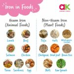 Babies Need Iron Rich Foods From 10 Months As The Iron They Inherit ..