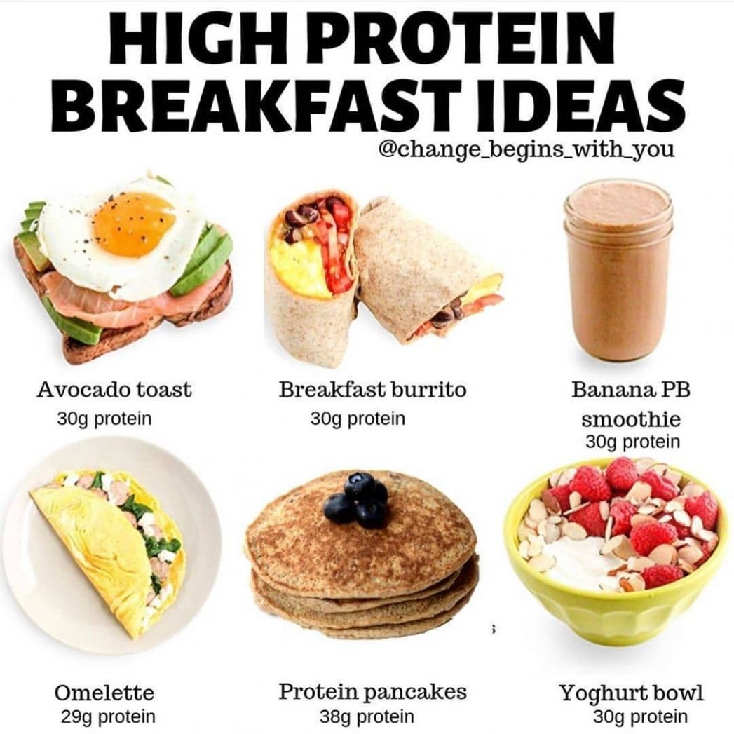 "Calorie Details on Twitter: ""High protein breakfast ideas ?… "" - Breakfast Recipes Protein"
