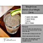 CHIA SEEDS – Argie's Online Shop – Recipe For Weight Loss Using Chia Seeds