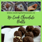 Chocolates Balls ~ Cooking Without Fire – Recipes Of Cooking Without Fire