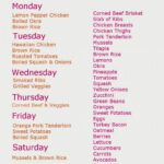 Clean Eating, This Helps | Clean Eating Grocery List, Healthy ..
