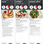 Coles Easy Meals 12 – 12 Oct 12 | Grocery Catalogue – Dinner Recipes Coles