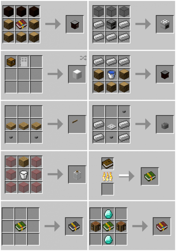 Cooking for Blockheads Mod 1111.111111.1111/1111.11111.11 for Minecraft - Mc-Mod