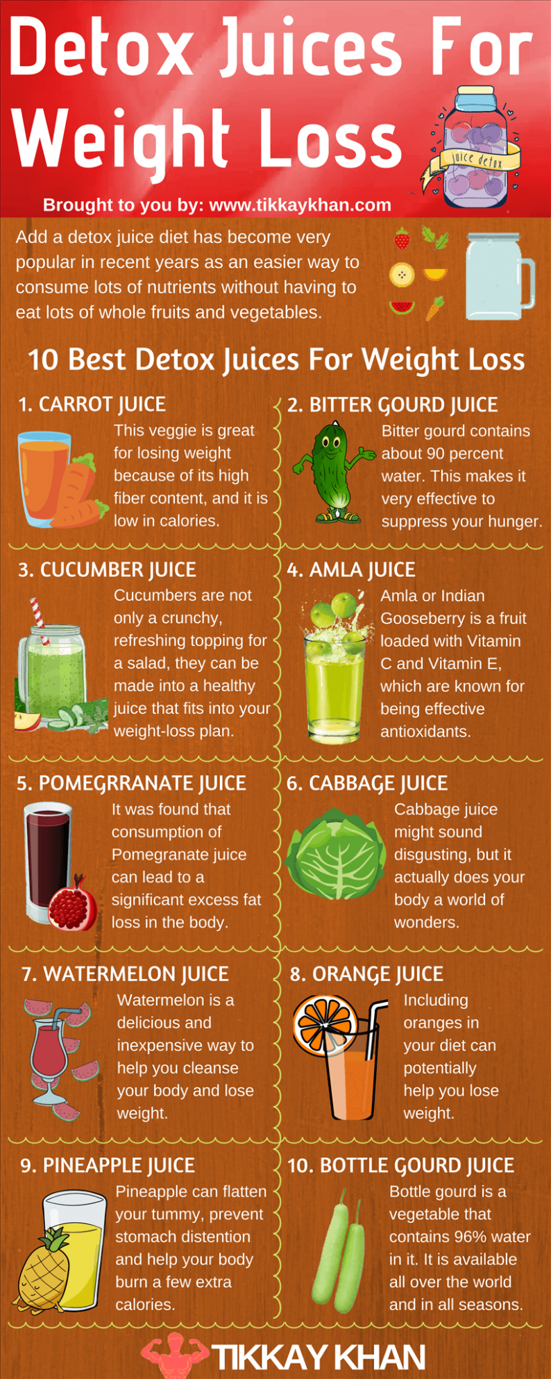 Detox Juices For Weight Loss (Updated 11) | Health & Fitness - Juicing Recipes Weight Loss Plan