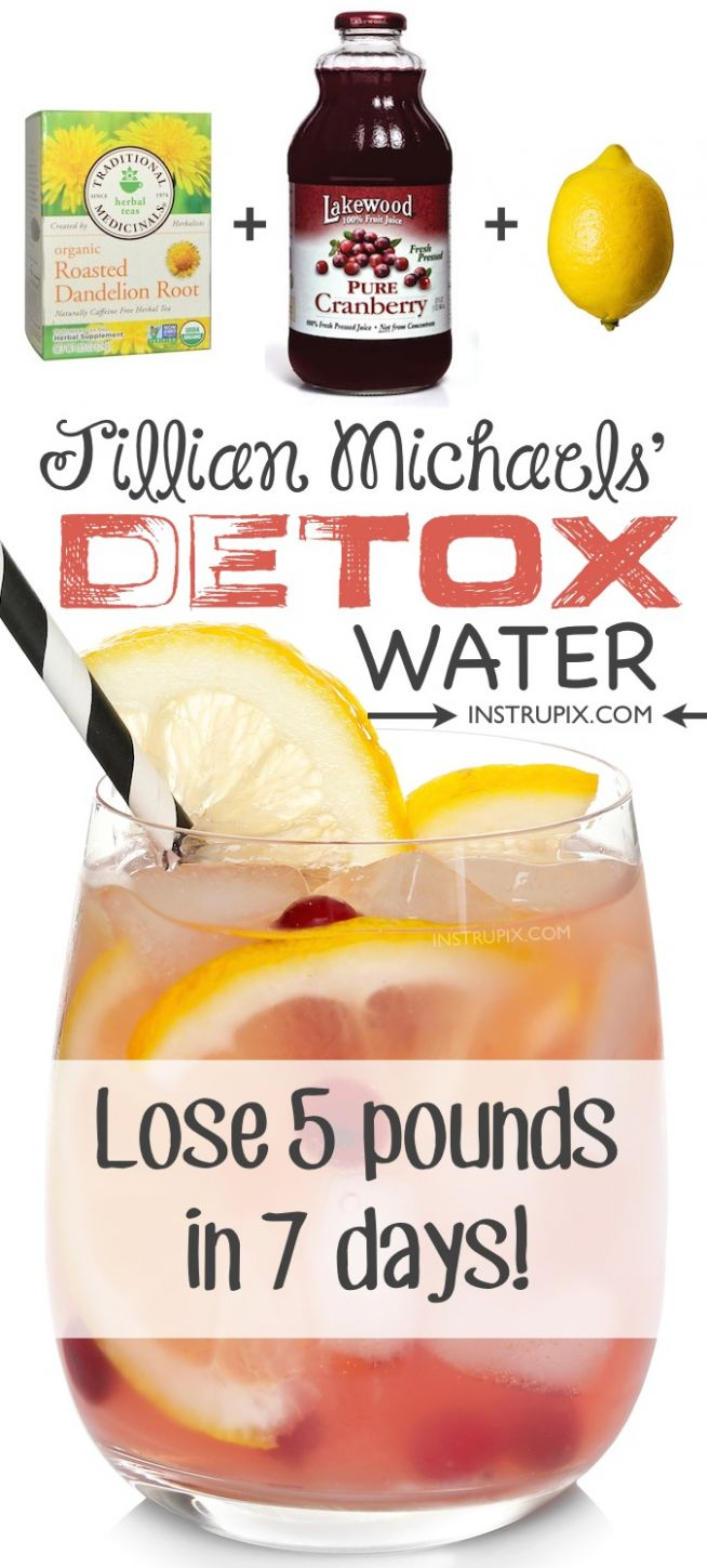 Detox Water Recipe To Lose Weight Fast! (11 Ingredients + Water) - Recipes For Detox Weight Loss Water