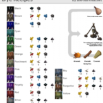 Dye Recipes Cheatsheet – With Colour Samples | Ark Survival ..