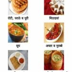 Food Recipes In Hindi For Android – APK Download – Food Recipes Hindi