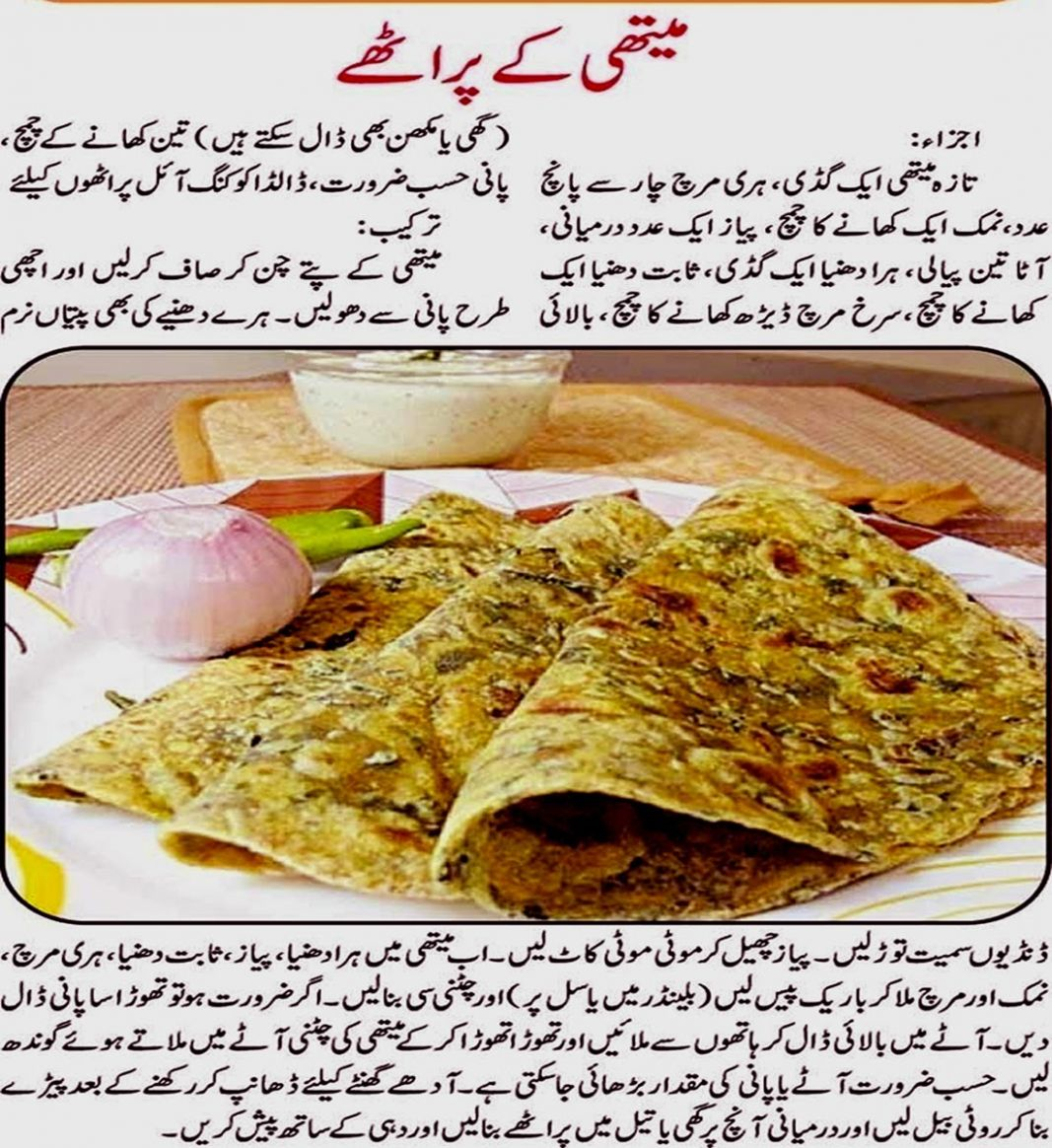Foods Recipes In Urdu | Meri Urdu - Food Recipes Urdu