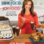 From Junk Food To Joy Food: All The Foods You Love To Eat…Only ..