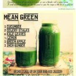 Green Juices Smoothie Recipe Recipes Easy Recipes Smoothie Recipes ..