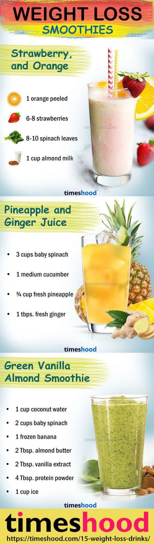 Healthy smoothie recipes for weight loss. Drink to lose weight ..