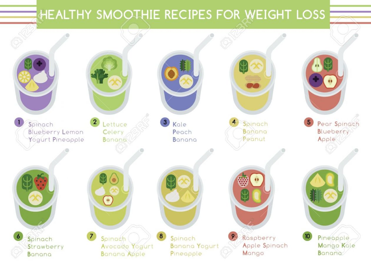 Healthy smoothie recipes for weight loss - Smoothie Recipes For Weight Loss With Yogurt