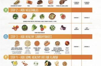 Herbalife meal ideas | Herbalife recipes, Herbalife meal plan ...
