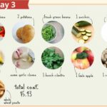 How I Ate Plant Based On A $11/Day Budget | Forks Over Knives – Healthy Recipes On A Tight Budget