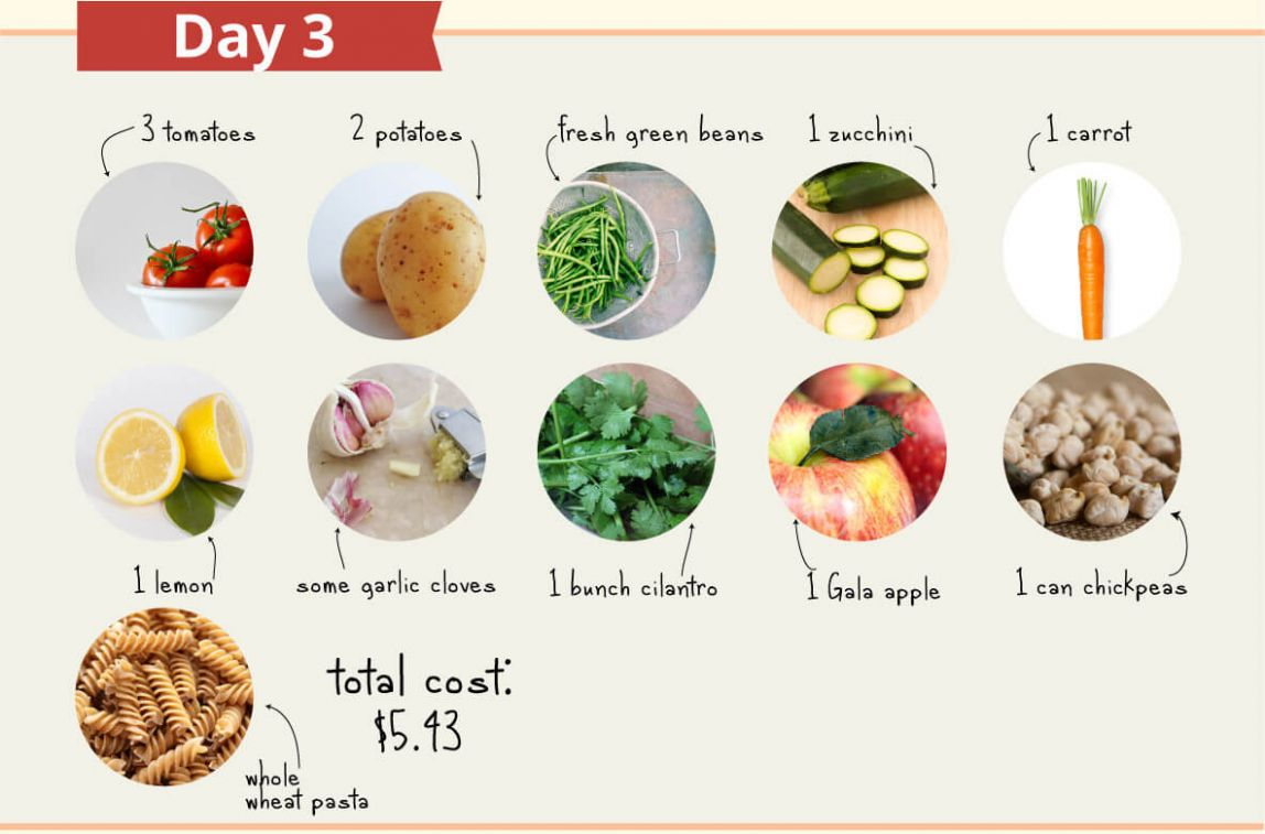 How I Ate Plant-Based On a $11/Day Budget | Forks Over Knives - Healthy Recipes On A Tight Budget
