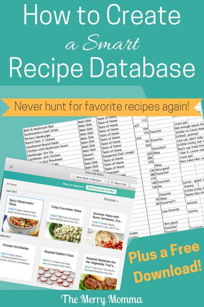 How to Create a Smart Recipe Database | Recipe database, Food ..