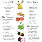 How To Guide To Creating Your Own Vinaigrette Recipes | Food, Food ..