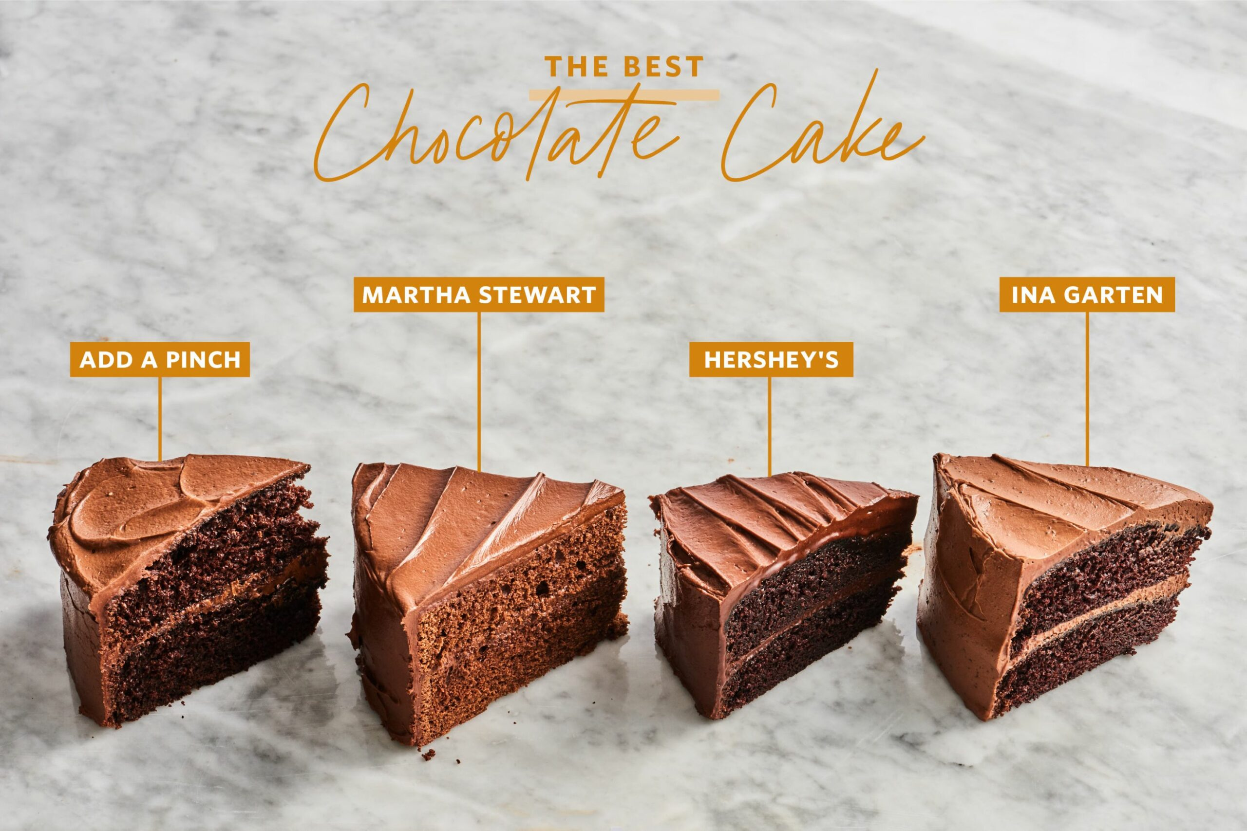 I Tried Four Popular Chocolate Cake Recipes and Found the Best One ..