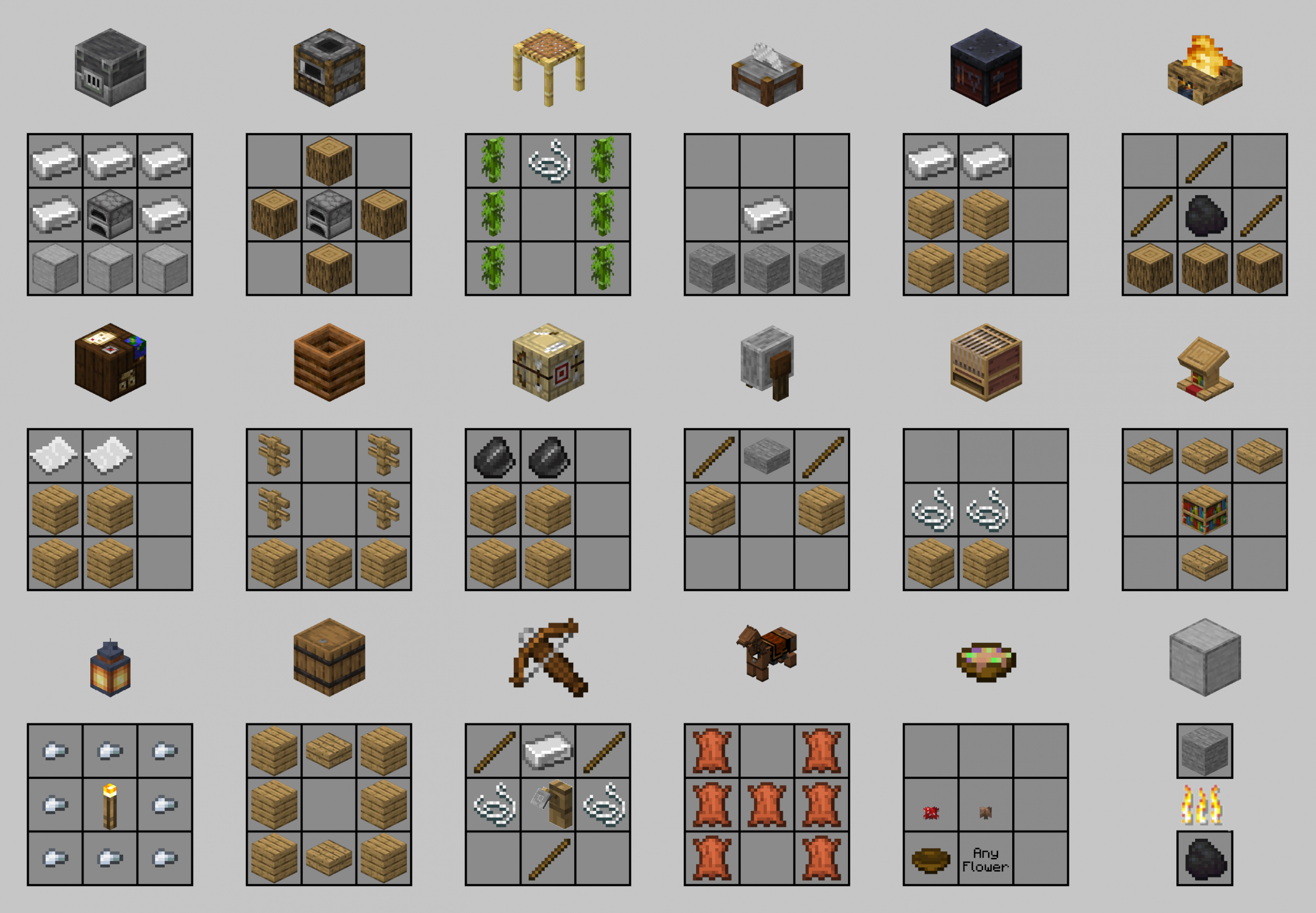 image of crafting recipes for the new items from 11
