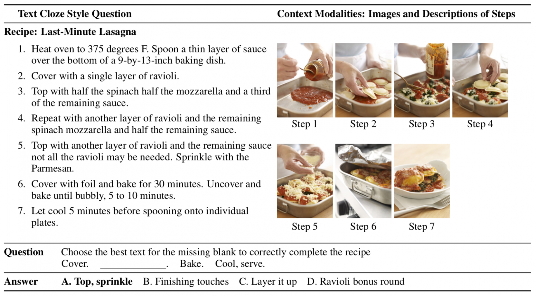 Introducing ? RecipeQA — A Challenge Dataset for Multimodal ..