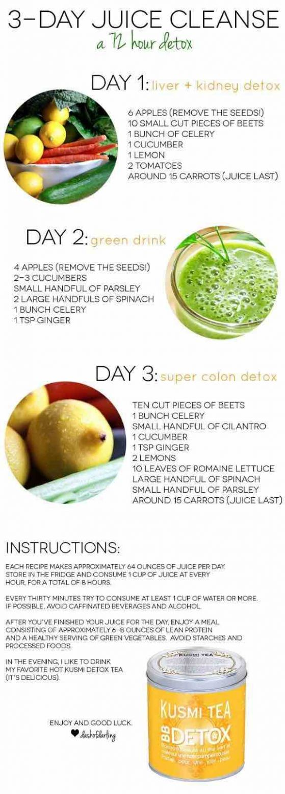Juicing Recipes for Detoxing and Weight Loss - MODwedding - Healthy Recipes For Weight Loss Nz